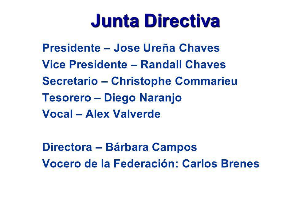 Junta Directiva Presidente – Jose Ureña Chaves Vice Presidente – Randall Chaves Secretario – Christophe Commarieu Tesorero – Diego Naranjo Vocal – Ale