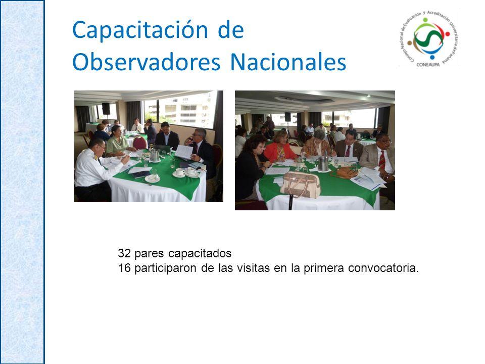 Capacitación de Observadores Nacionales 32 pares capacitados 16 participaron de las visitas en la primera convocatoria.