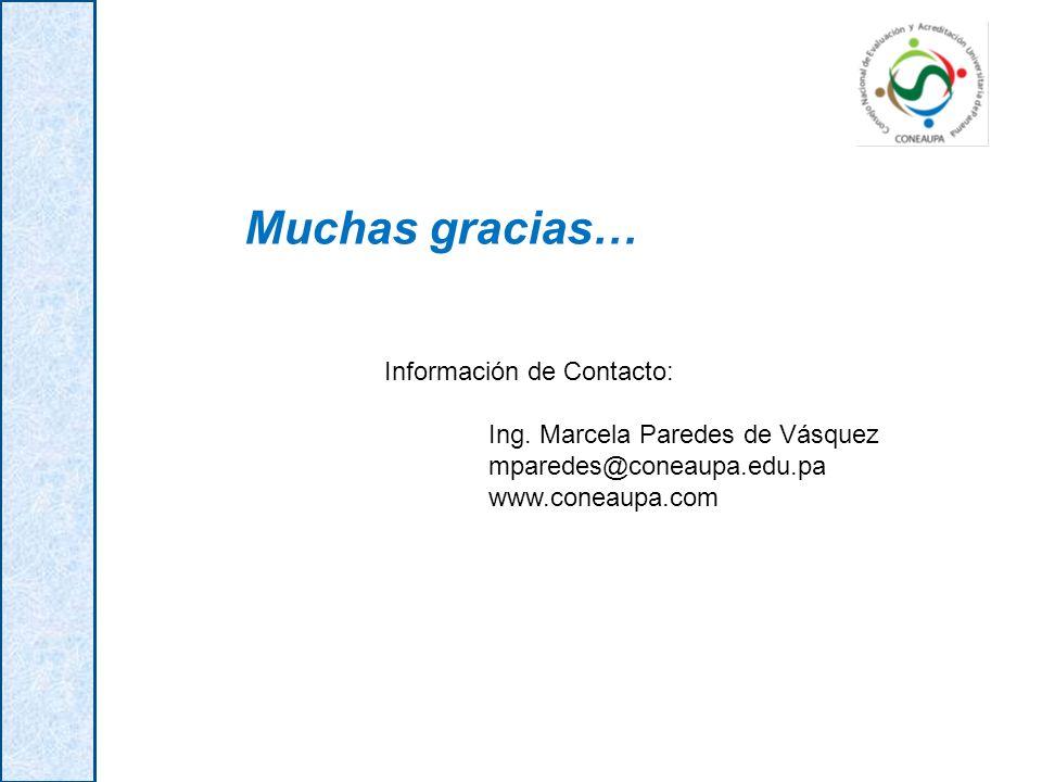 Muchas gracias… Información de Contacto: Ing. Marcela Paredes de Vásquez mparedes@coneaupa.edu.pa www.coneaupa.com