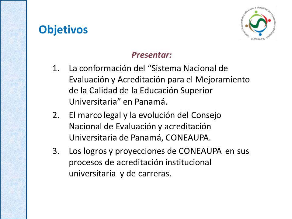 Objetivos Presentar: 1.La conformación del Sistema Nacional de Evaluación y Acreditación para el Mejoramiento de la Calidad de la Educación Superior Universitaria en Panamá.
