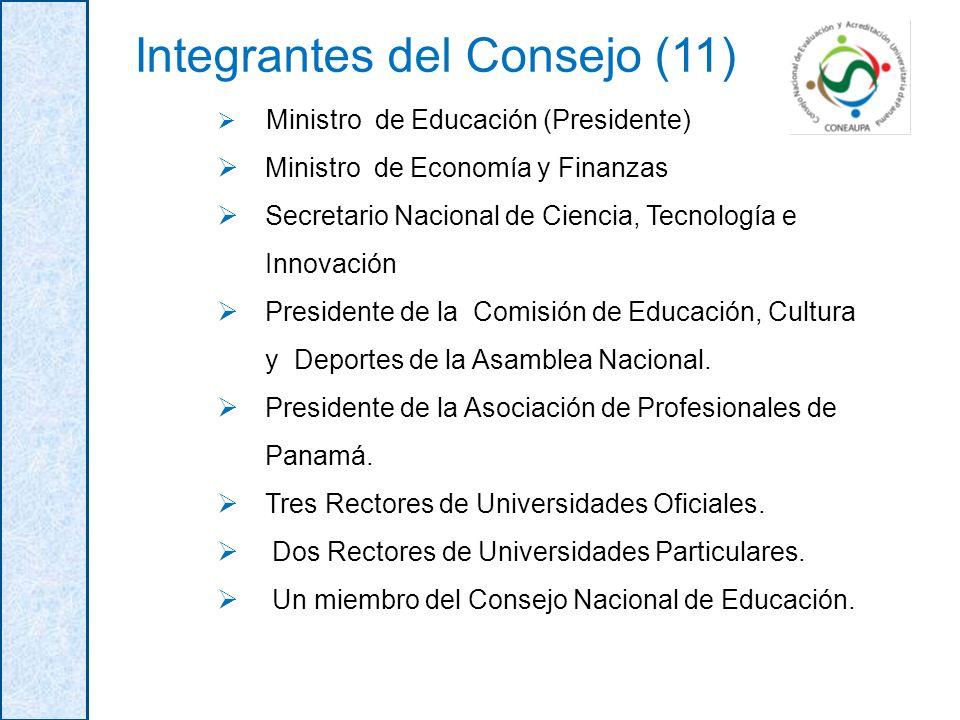 Ministro de Educación (Presidente) Ministro de Economía y Finanzas Secretario Nacional de Ciencia, Tecnología e Innovación Presidente de la Comisión de Educación, Cultura y Deportes de la Asamblea Nacional.