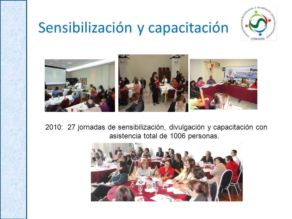 Sensibilización y capacitación 2010: 27 jornadas de sensibilización, divulgación y capacitación con asistencia total de 1006 personas.