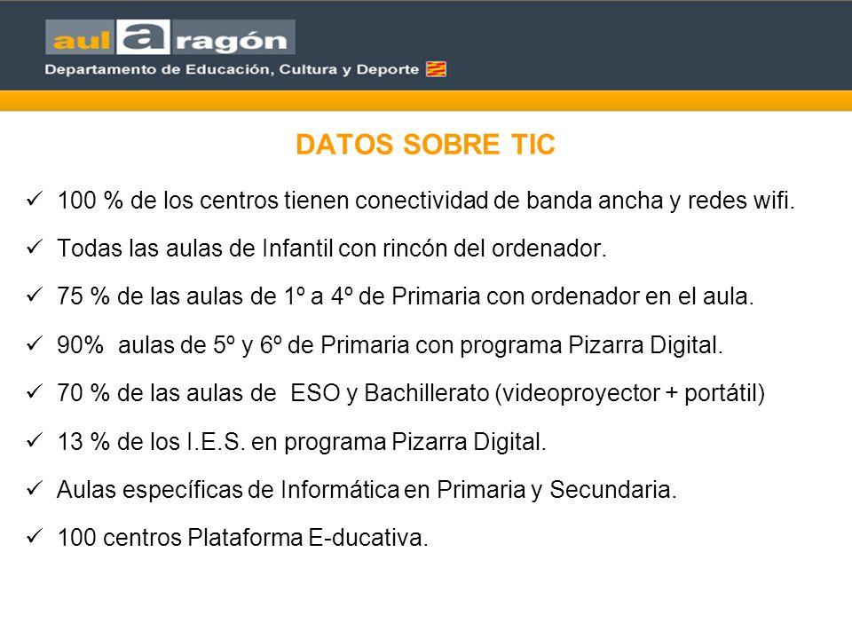 Las TIC en la Educación Aragonesa