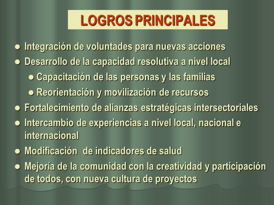 LOGROS PRINCIPALES Integración de voluntades para nuevas acciones Integración de voluntades para nuevas acciones Desarrollo de la capacidad resolutiva