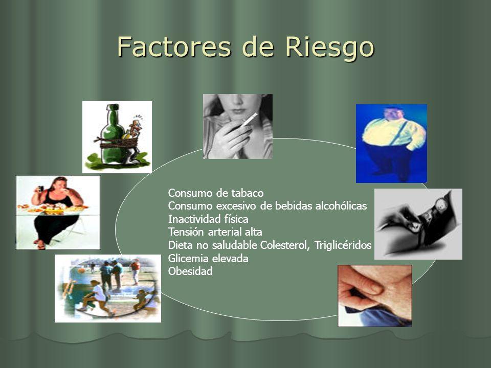 Factores de Riesgo Consumo de tabaco Consumo excesivo de bebidas alcohólicas Inactividad física Tensión arterial alta Dieta no saludable Colesterol, T