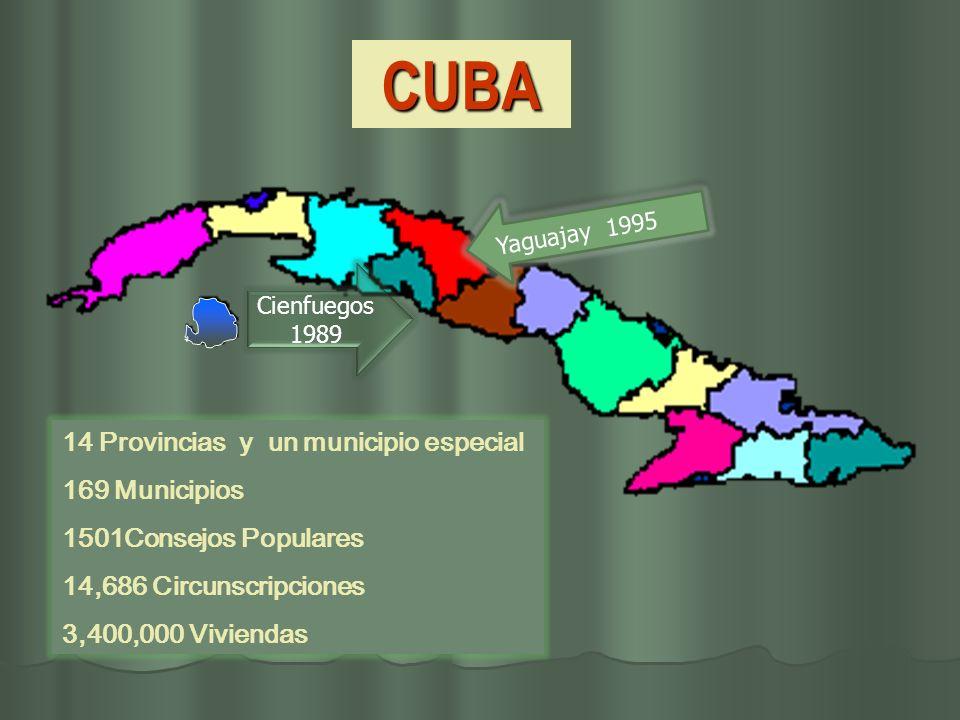 CUBA 14 Provincias y un municipio especial 169 Municipios 1501Consejos Populares 14,686 Circunscripciones 3,400,000 Viviendas Yaguajay 1995 Cienfuegos