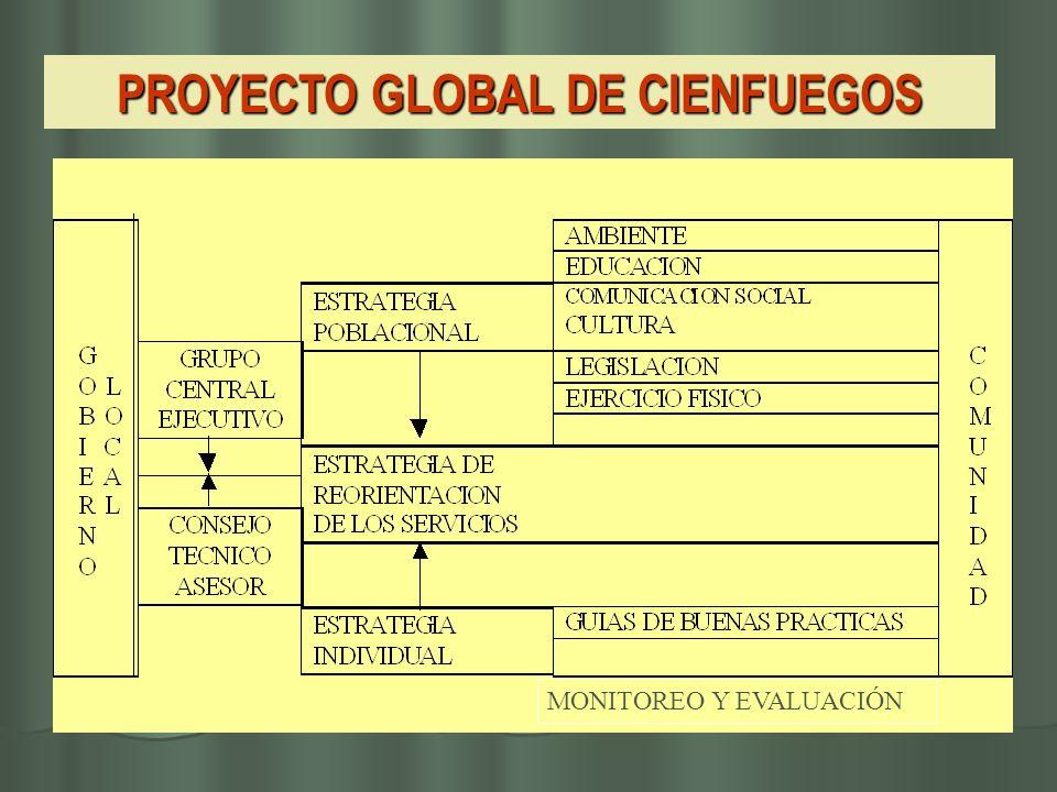 PROYECTO GLOBAL DE CIENFUEGOS MONITOREO Y EVALUACIÓN