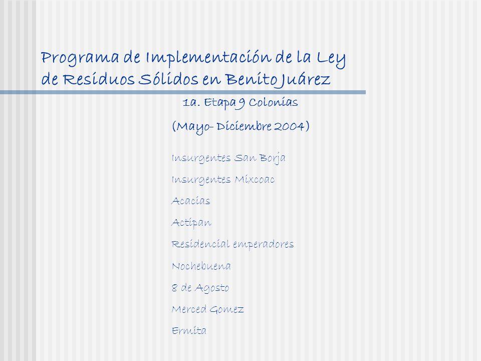 1a. Etapa 9 Colonias (Mayo- Diciembre 2004) Programa de Implementación de la Ley de Residuos Sólidos en Benito Juárez Insurgentes San Borja Insurgente