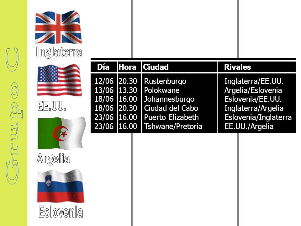 12/06 16.00 Johannesburgo 11/06 13.30 Puerto Elizabeth 17/06 16.00 Mangaun/Bloemfointen 17/06 13.30 Johannesburgo 22/06 20.30 Durban 22/06 20.30 Polok