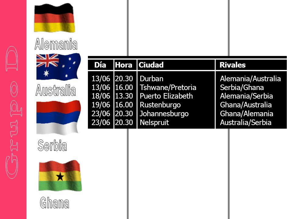 12/06 20.30 Rustenburgo 13/06 13.30 Polokwane 18/06 16.00 Johannesburgo 18/06 20.30 Ciudad del Cabo 23/06 16.00 Puerto Elizabeth 23/06 16.00 Tshwane/P