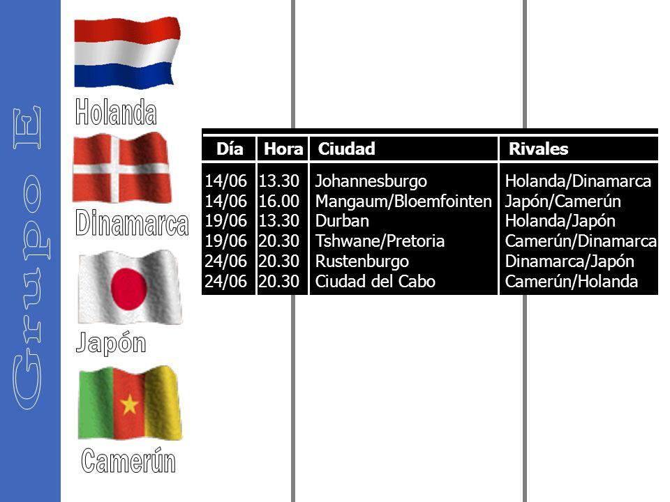 13/06 20.30 Durban 13/06 16.00 Tshwane/Pretoria 18/06 13.30 Puerto Elizabeth 19/06 16.00 Rustenburgo 23/06 20.30 Johannesburgo 23/06 20.30 Nelspruit A