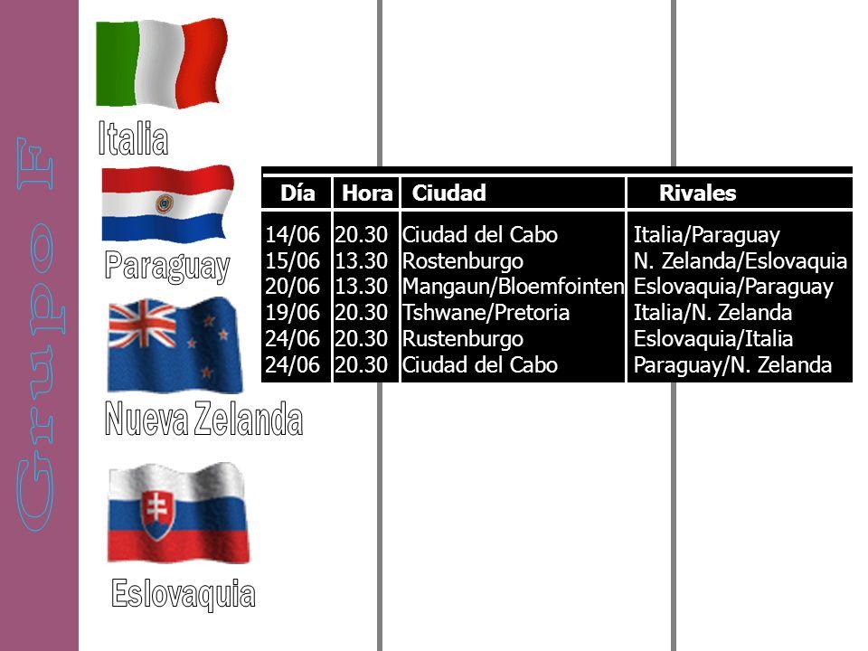 14/06 13.30 Johannesburgo 14/06 16.00 Mangaum/Bloemfointen 19/06 13.30 Durban 19/06 20.30 Tshwane/Pretoria 24/06 20.30 Rustenburgo 24/06 20.30 Ciudad