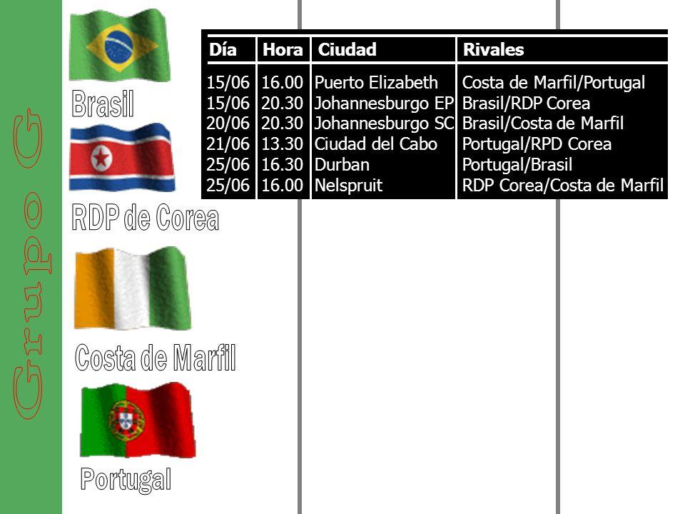 14/06 20.30 Ciudad del Cabo 15/06 13.30 Rostenburgo 20/06 13.30 Mangaun/Bloemfointen 19/06 20.30 Tshwane/Pretoria 24/06 20.30 Rustenburgo 24/06 20.30
