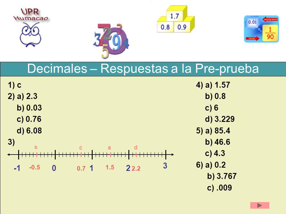 Decimales – Respuestas a la Pre-prueba 1) c 2) a) 2.3 b) 0.03 c) 0.76 d) 6.08 3) 4) a) 1.57 b) 0.8 c) 6 d) 3.229 5) a) 85.4 b) 46.6 c) 4.3 6) a) 0.2 b