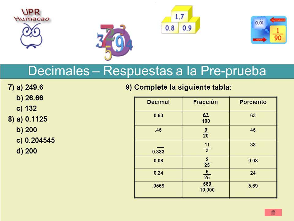 Decimales – Respuestas a la Pre-prueba 7) a) 249.69) Complete la siguiente tabla: b) 26.66 c) 132 8) a) 0.1125 b) 200 c) 0.204545 d) 200 DecimalFracci