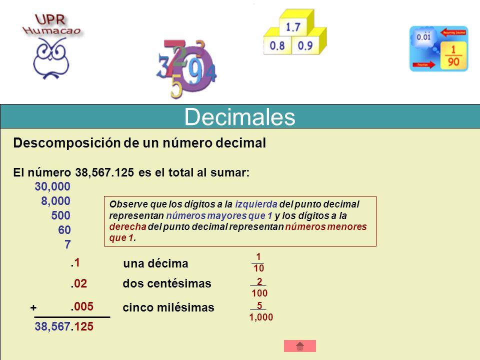 Decimales Descomposición de un número decimal El número 38,567.125 es el total al sumar: 30,000 8,000 500 60 7 38,567.125 una décima dos centésimas ci