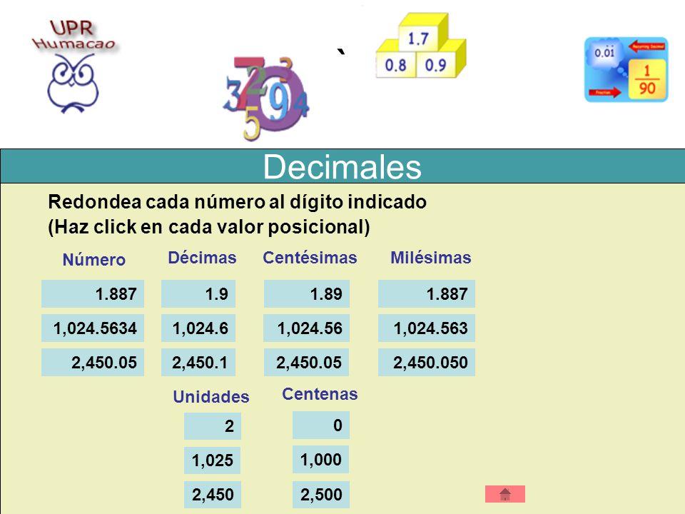 Decimales ` Redondea cada número al dígito indicado (Haz click en cada valor posicional) 1,025 2,450 2 2,500 1,000 0 1.887 1,024.563 2,450.050 1.89 1,