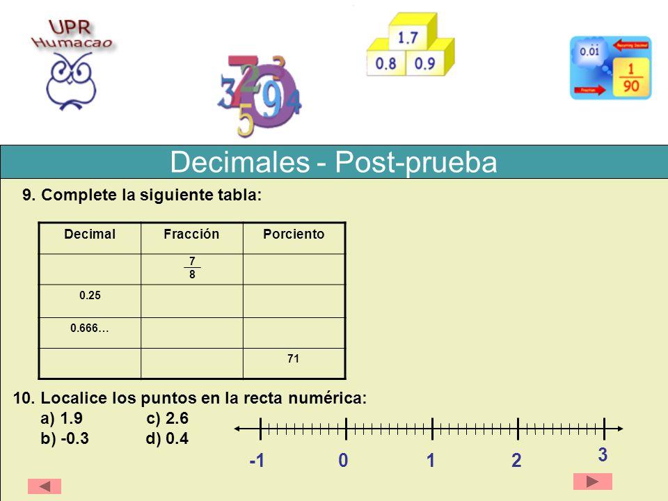 Decimales - Post-prueba DecimalFracciónPorciento 0.25 0.666… 71 9. Complete la siguiente tabla: 7878 10. Localice los puntos en la recta numérica: a)