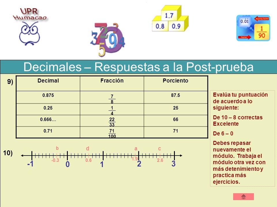 Decimales – Respuestas a la Post-prueba DecimalFracciónPorciento 0.87587.5 0.2525 0.666…66 0.7171 9) Evalúa tu puntuación de acuerdo a lo siguiente: D