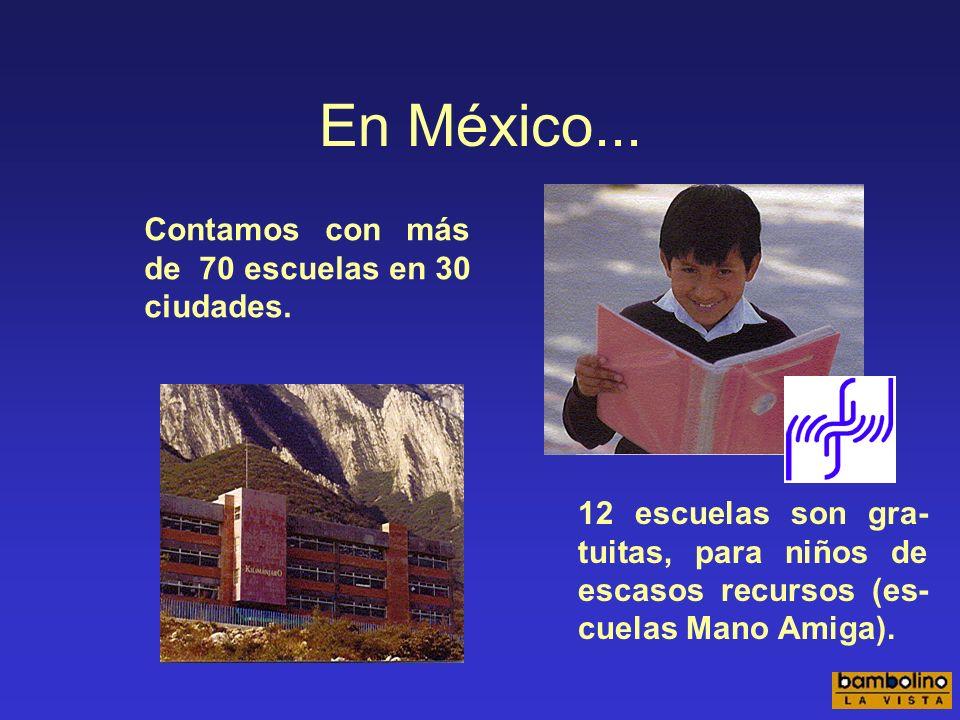 En México...Contamos con más de 70 escuelas en 30 ciudades.