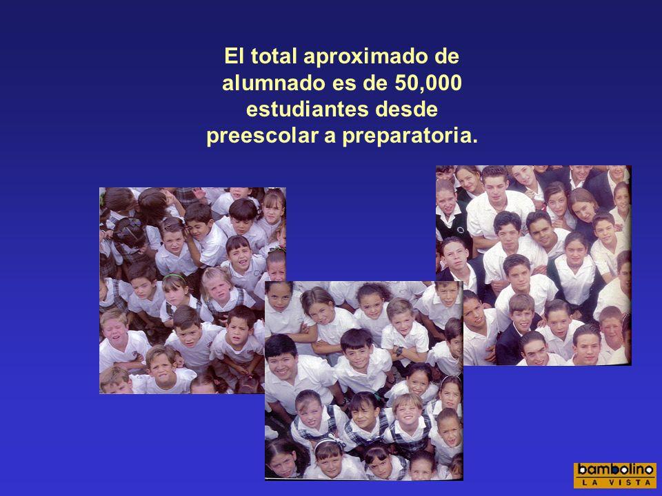 En México... Contamos con más de 70 escuelas en 30 ciudades. 12 escuelas son gra- tuitas, para niños de escasos recursos (es- cuelas Mano Amiga).