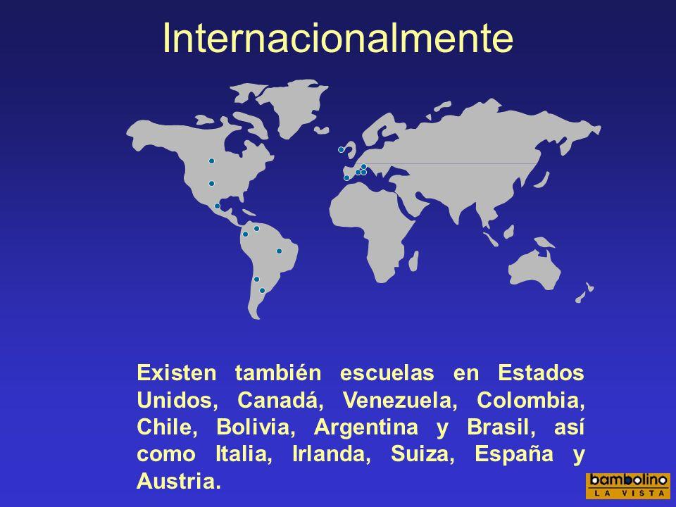 Existen también escuelas en Estados Unidos, Canadá, Venezuela, Colombia, Chile, Bolivia, Argentina y Brasil, así como Italia, Irlanda, Suiza, España y Austria.