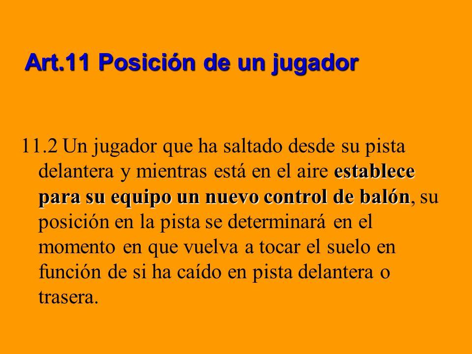 Art.11 Posición de un jugador establece para su equipo un nuevo control de balón 11.2 Un jugador que ha saltado desde su pista delantera y mientras es