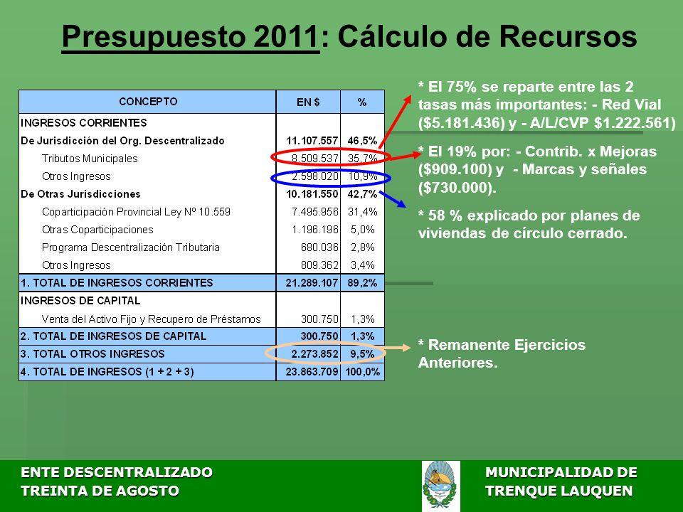 ENTE DESCENTRALIZADOMUNICIPALIDAD DE ENTE DESCENTRALIZADOMUNICIPALIDAD DE TREINTA DE AGOSTO TRENQUE LAUQUEN TREINTA DE AGOSTO TRENQUE LAUQUEN Presupuesto 2011: Gastos