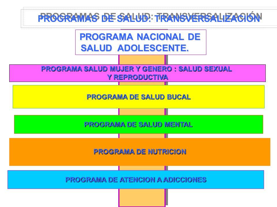 PROGRAMA NACIONAL DE SALUD ADOLESCENTE. SALUD ADOLESCENTE. PROGRAMA DE ATENCION A ADICCIONES PROGRAMA DE NUTRICION PROGRAMA DE SALUD MENTAL PROGRAMA D