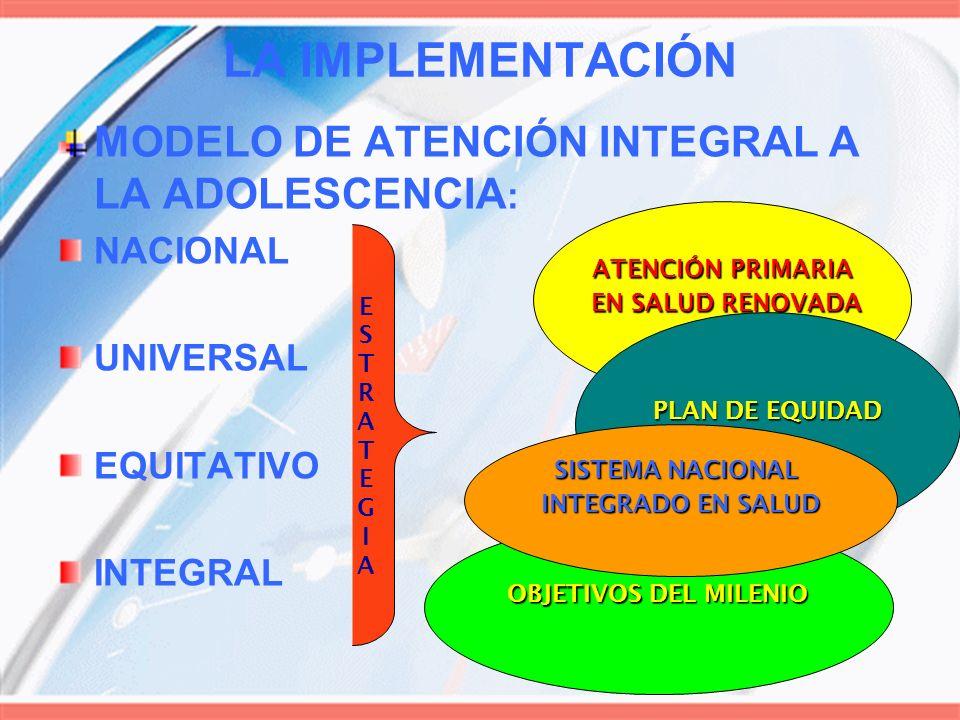 LA IMPLEMENTACIÓN MODELO DE ATENCIÓN INTEGRAL A LA ADOLESCENCIA : NACIONAL UNIVERSAL EQUITATIVO INTEGRAL ATENCIÓN PRIMARIA EN SALUD RENOVADA EN SALUD