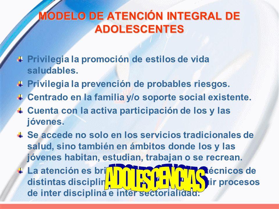 MODELO DE ATENCIÓN INTEGRAL DE ADOLESCENTES Privilegia la promoción de estilos de vida saludables. Privilegia la prevención de probables riesgos. Cent