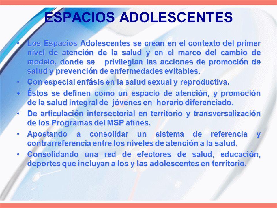 ESPACIOS ADOLESCENTES Los Espacios Adolescentes se crean en el contexto del primer nivel de atenci ó n de la salud y en el marco del cambio de modelo,