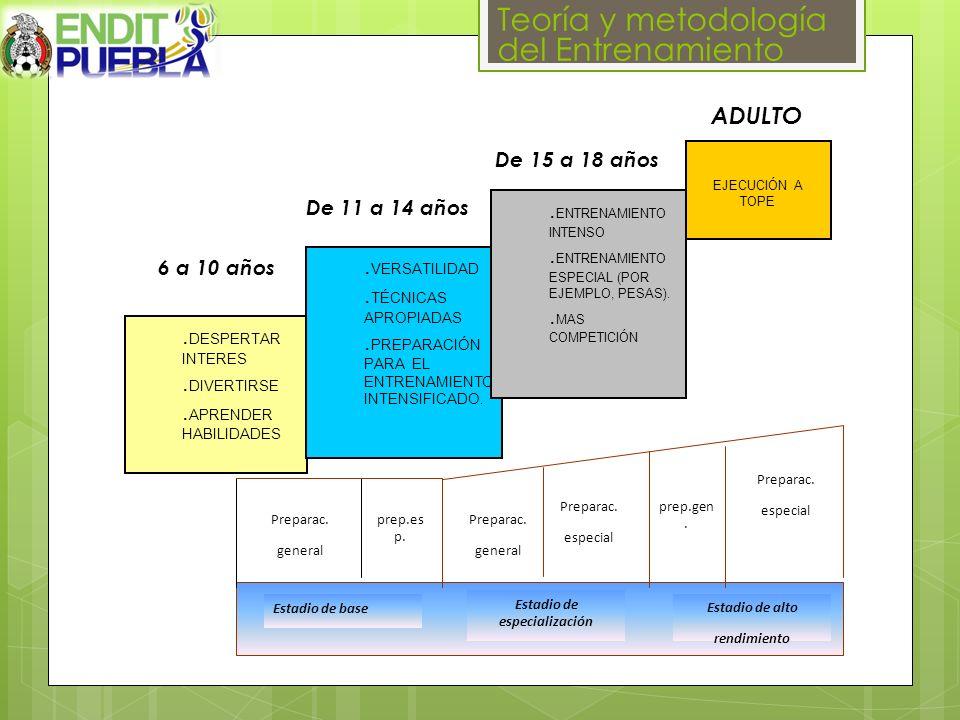 Teoría y metodología del Entrenamiento.DESPERTAR INTERES.