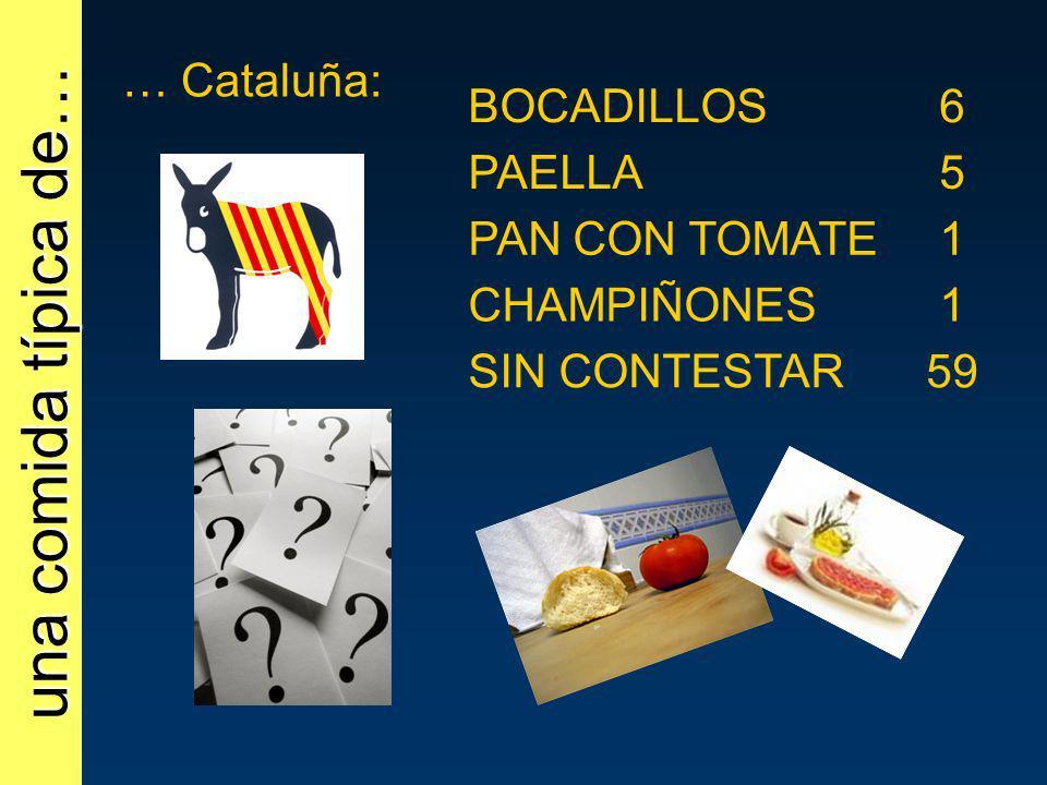 una comida típica de… … Cataluña: BOCADILLOS6 PAELLA5 PAN CON TOMATE1 CHAMPIÑONES1 SIN CONTESTAR59