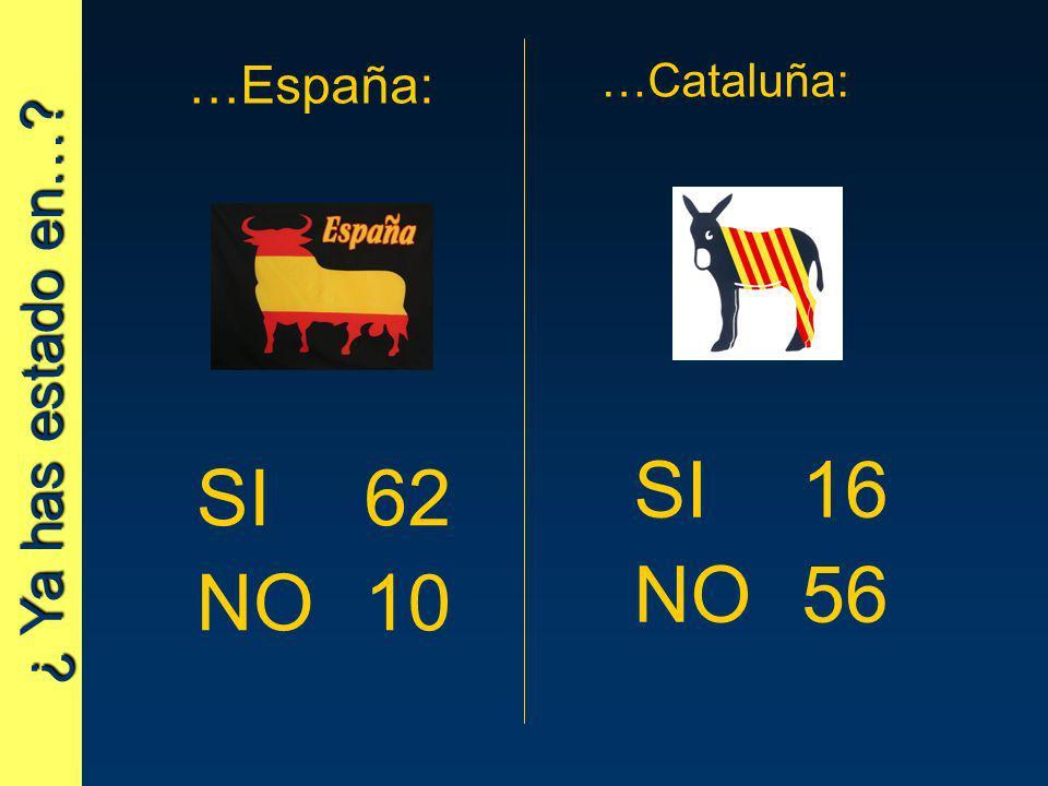 ¿ Ya has estado en…? …España: …Cataluña: SI62 NO10 SI16 NO56
