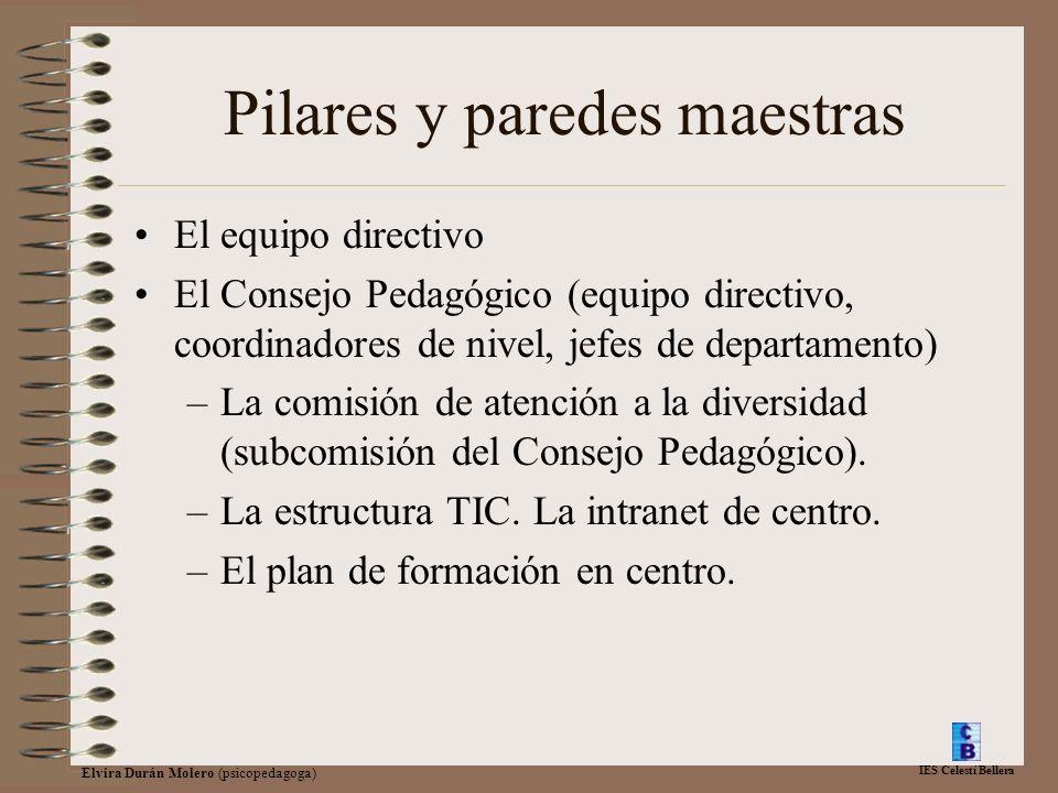 IES Celestí Bellera Elvira Durán Molero (psicopedagoga) Pilares y paredes maestras El equipo directivo El Consejo Pedagógico (equipo directivo, coordi