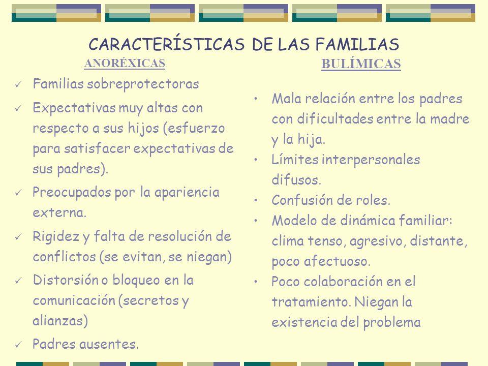 CARACTERÍSTICAS DE LAS FAMILIAS ANORÉXICAS Familias sobreprotectoras Expectativas muy altas con respecto a sus hijos (esfuerzo para satisfacer expecta