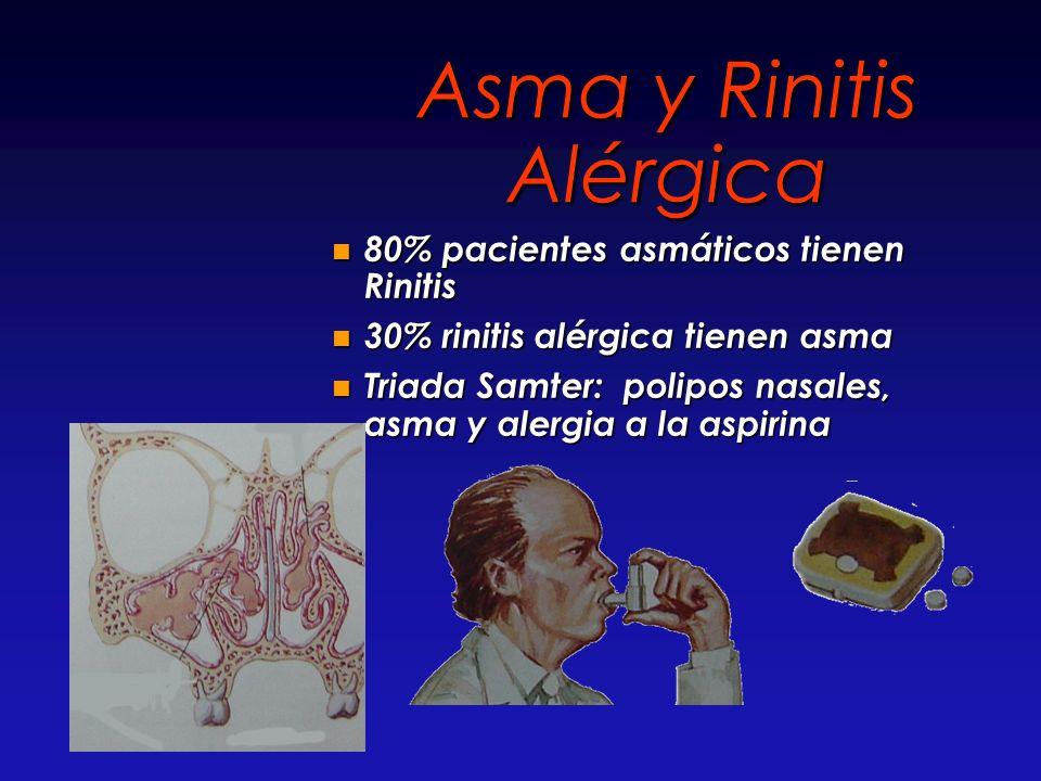 Asma y Rinitis Alérgica 80% pacientes asmáticos tienen Rinitis 80% pacientes asmáticos tienen Rinitis 30% rinitis alérgica tienen asma 30% rinitis alé