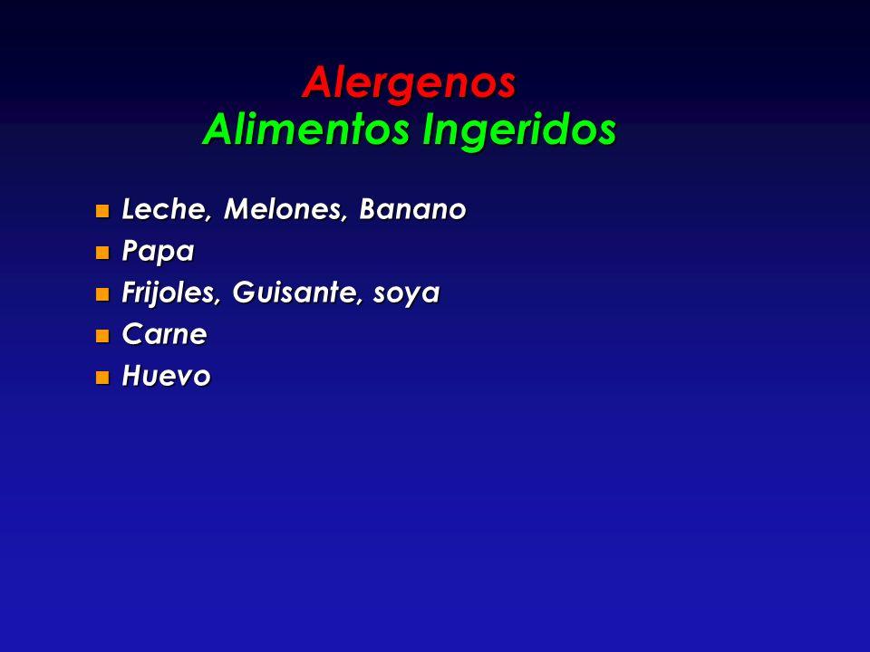 Alergenos Alimentos Ingeridos Leche, Melones, Banano Leche, Melones, Banano Papa Papa Frijoles, Guisante, soya Frijoles, Guisante, soya Carne Carne Hu