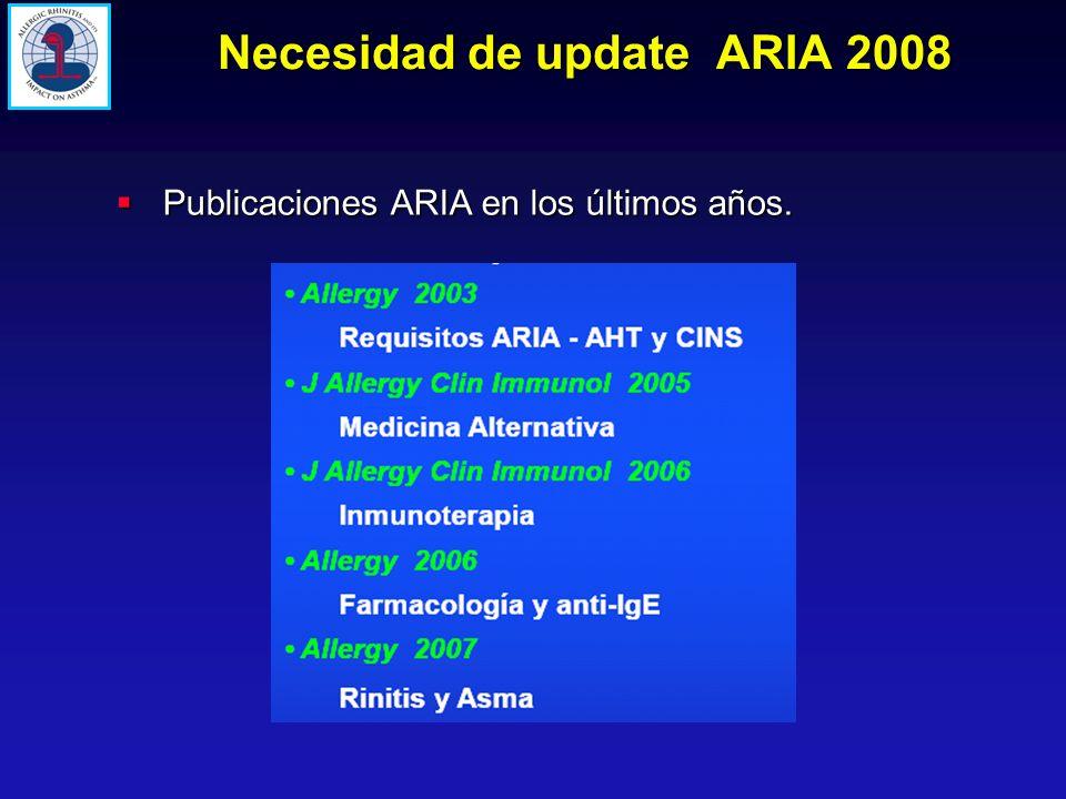 Necesidad de update ARIA 2008 Publicaciones ARIA en los últimos años. Publicaciones ARIA en los últimos años.