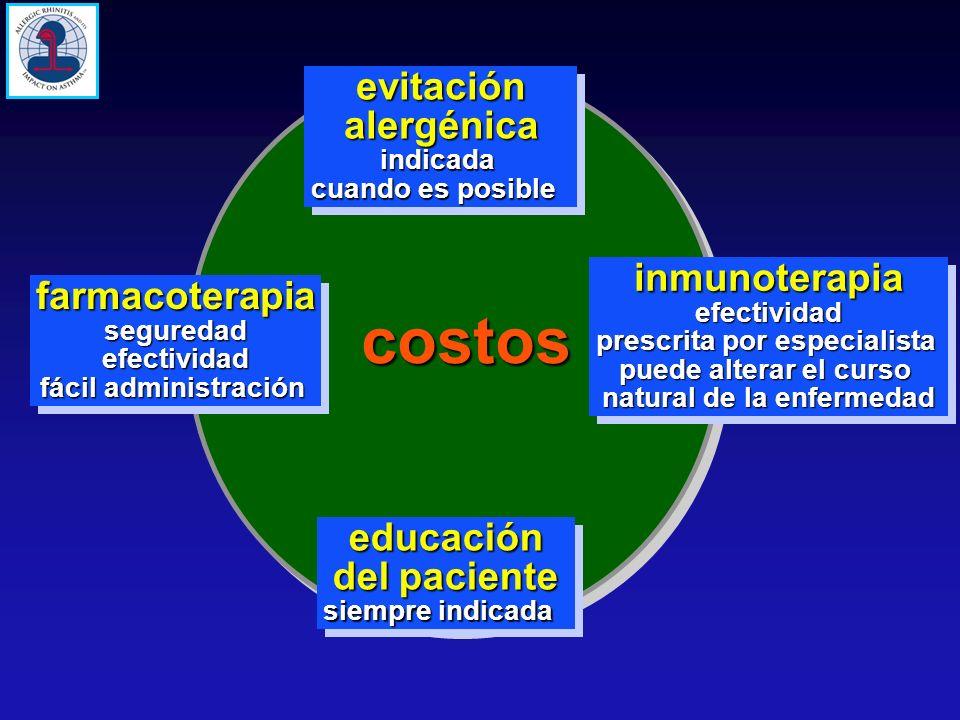 costos farmacoterapia seguredadefectividad fácil administración farmacoterapia seguredadefectividad fácil administración inmunoterapia efectividad pre