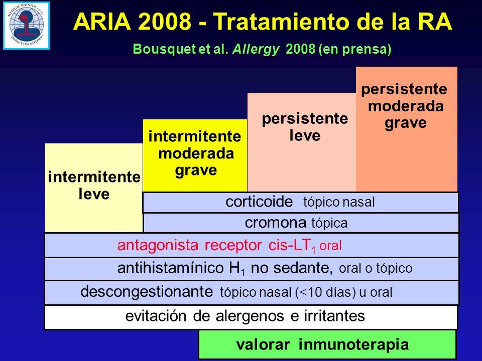 ARIA 2008 - Tratamiento de la RA Bousquet et al. Allergy 2008 (en prensa) intermitente leve persistente leve intermitente moderada grave persistente m
