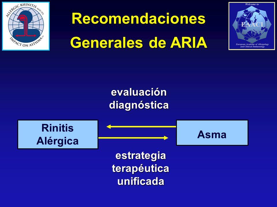 Asma evaluación diagnóstica estrategia terapéutica unificada Rinitis Alérgica Recomendaciones Generales de ARIA