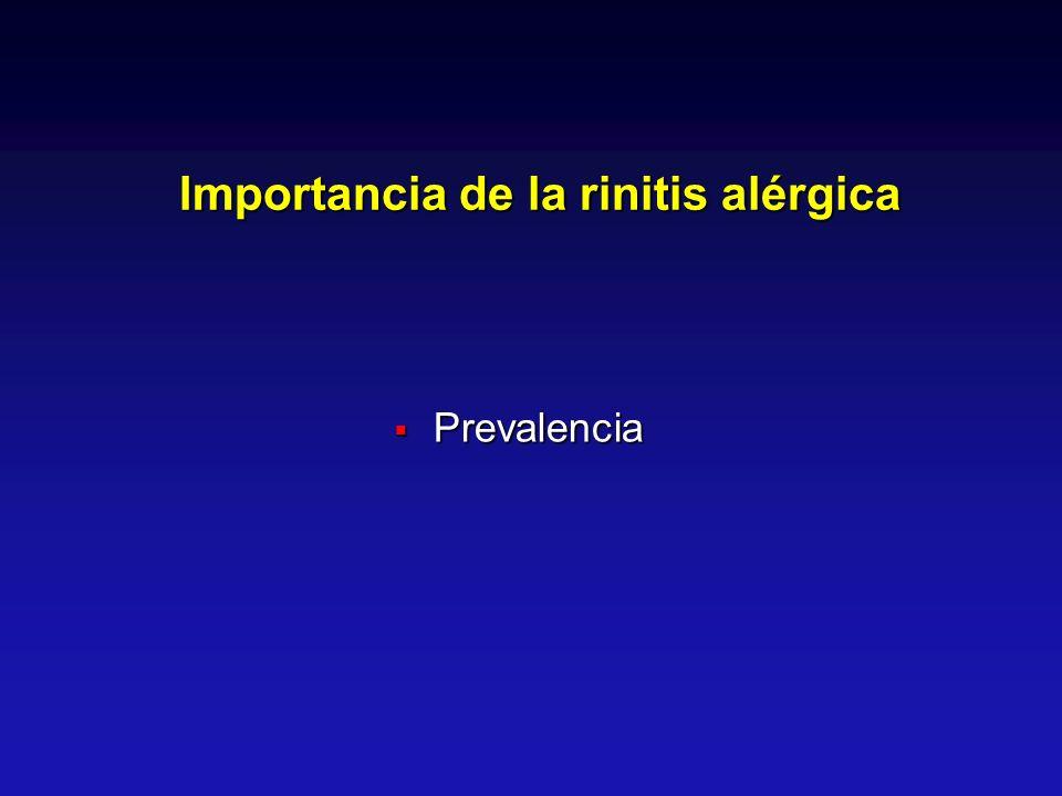 Importancia de la rinitis alérgica Prevalencia Prevalencia