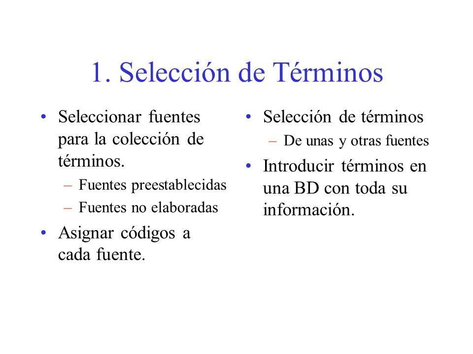 1. Selección de Términos Seleccionar fuentes para la colección de términos. –Fuentes preestablecidas –Fuentes no elaboradas Asignar códigos a cada fue