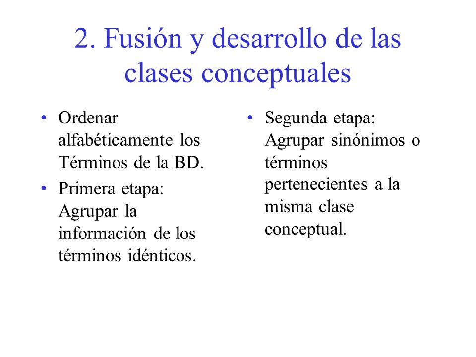 2. Fusión y desarrollo de las clases conceptuales Ordenar alfabéticamente los Términos de la BD. Primera etapa: Agrupar la información de los términos