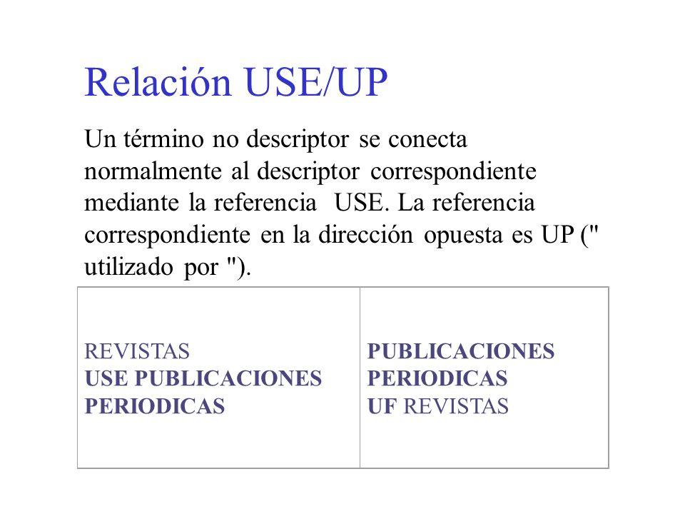 Relación USE/UP Un término no descriptor se conecta normalmente al descriptor correspondiente mediante la referencia USE. La referencia correspondient