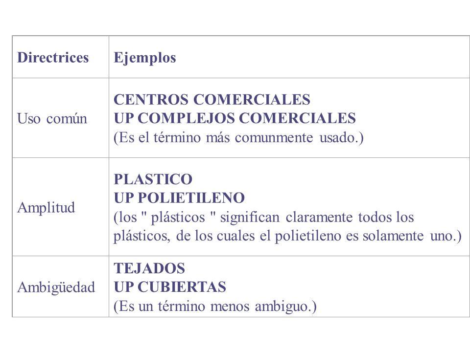 DirectricesEjemplos Uso común CENTROS COMERCIALES UP COMPLEJOS COMERCIALES (Es el término más comunmente usado.) Amplitud PLASTICO UP POLIETILENO (los plásticos significan claramente todos los plásticos, de los cuales el polietileno es solamente uno.) Ambigüedad TEJADOS UP CUBIERTAS (Es un término menos ambiguo.)