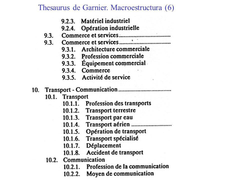 Thesaurus de Garnier. Macroestructura (6)