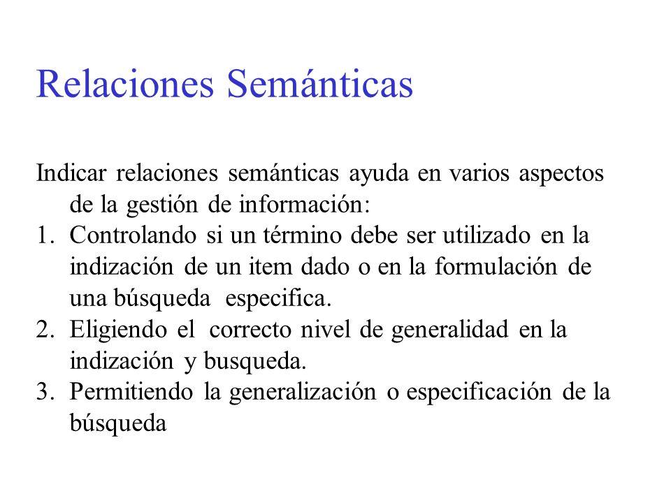 Relaciones Semánticas Indicar relaciones semánticas ayuda en varios aspectos de la gestión de información: 1.Controlando si un término debe ser utilizado en la indización de un item dado o en la formulación de una búsqueda especifica.